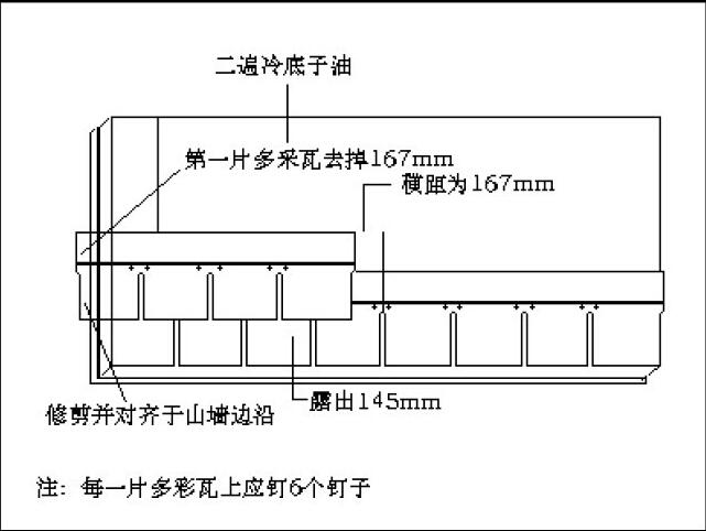 安装木屋架及檩条 铺设屋面板(标准规格的结构
