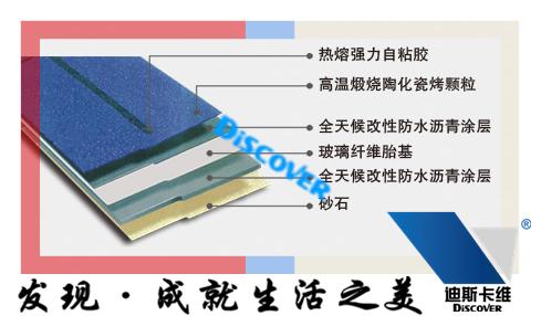 产品结构       沥青瓦产品主要结构分为:砂石,全天候改性防水